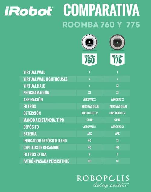 comparativa roomba 760 775